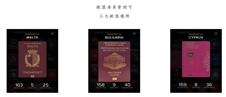 欧盟三大护照项目